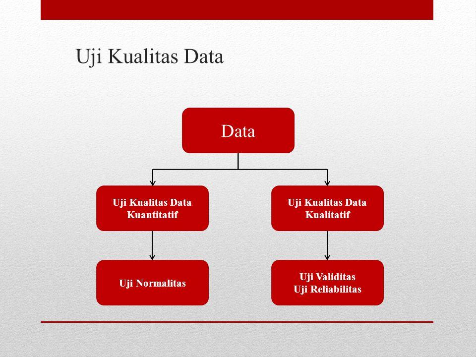 Uji Kualitas Data Kuantitatif Uji Kualitas Data Kualitatif