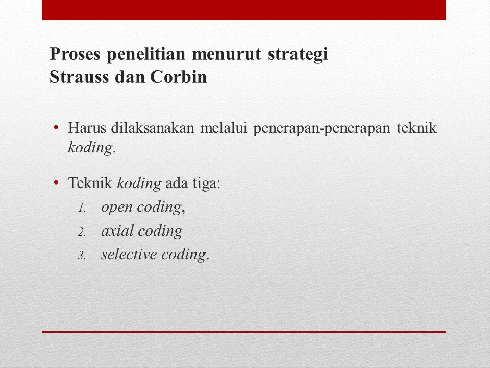 Proses penelitian menurut strategi Strauss dan Corbin