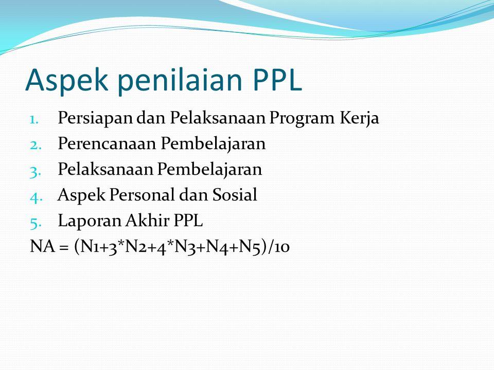 Aspek penilaian PPL Persiapan dan Pelaksanaan Program Kerja