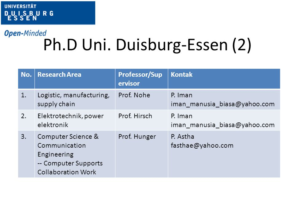 Ph.D Uni. Duisburg-Essen (2)