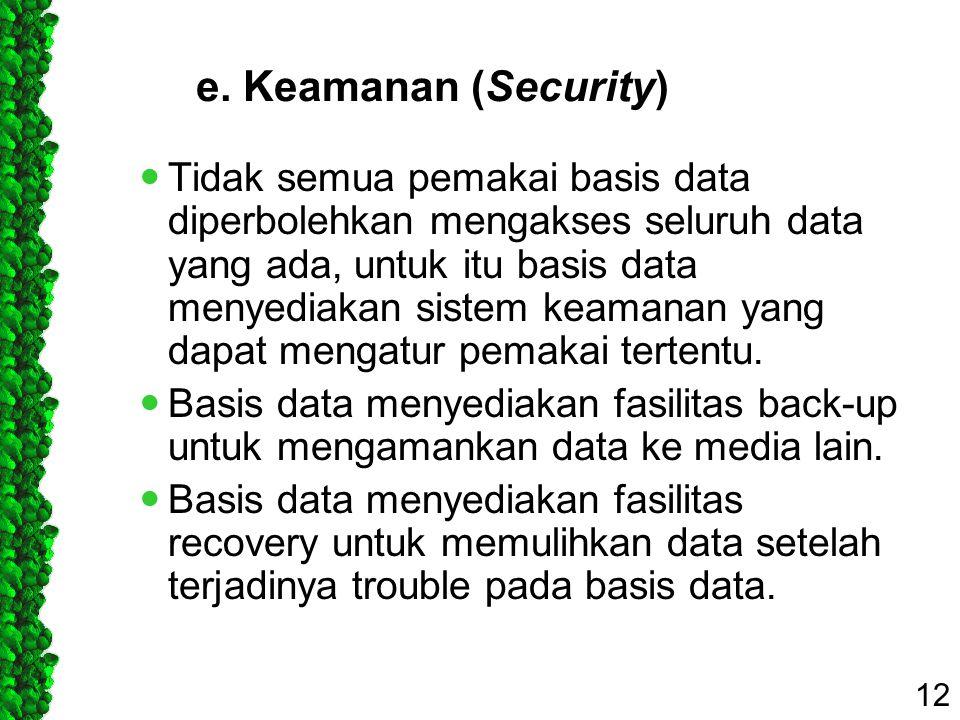 e. Keamanan (Security)