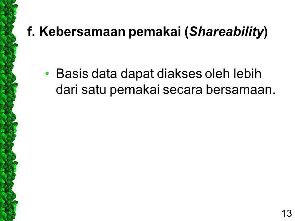 f. Kebersamaan pemakai (Shareability)