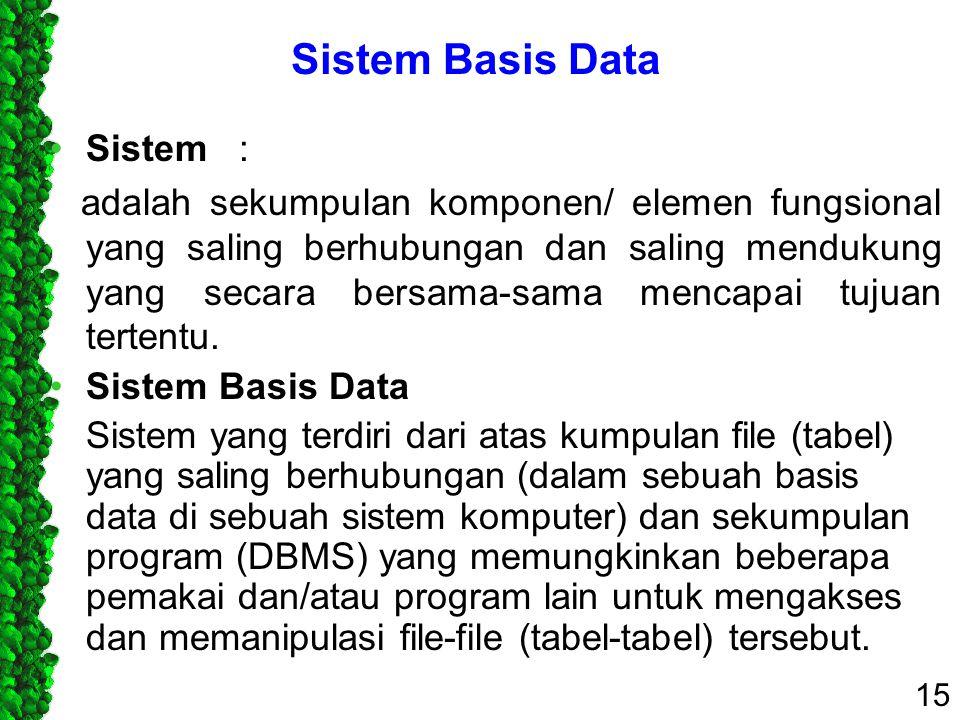 Sistem Basis Data Sistem :