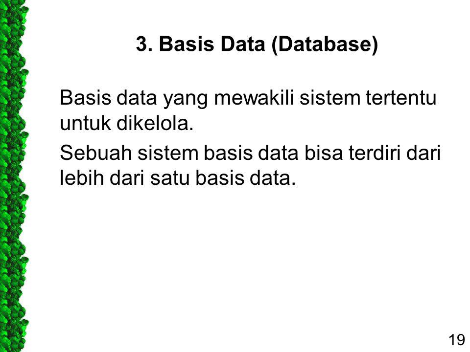 3. Basis Data (Database)