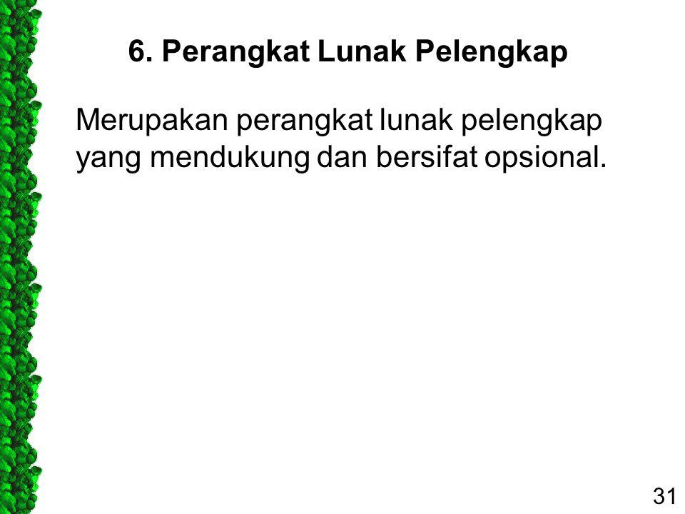 6. Perangkat Lunak Pelengkap