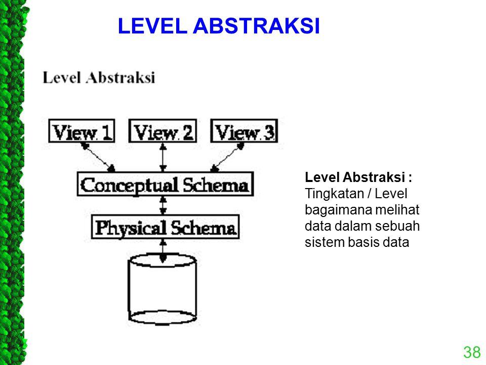 LEVEL ABSTRAKSI Level Abstraksi :