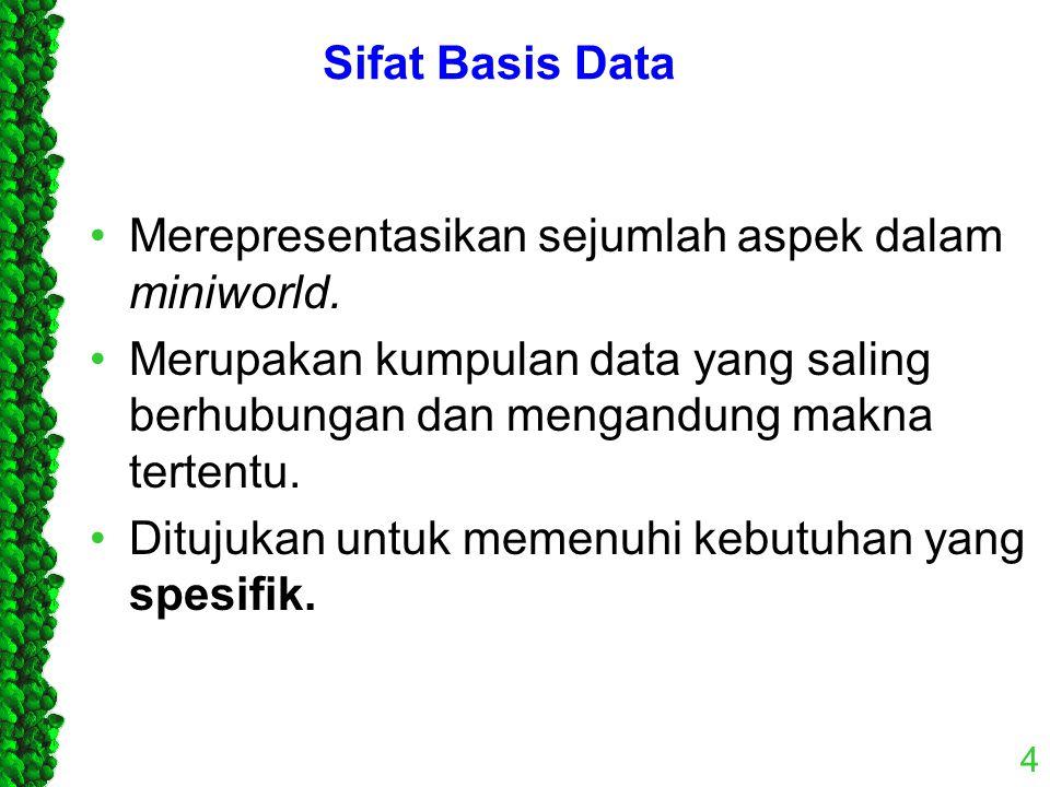 Sifat Basis Data Merepresentasikan sejumlah aspek dalam miniworld. Merupakan kumpulan data yang saling berhubungan dan mengandung makna tertentu.