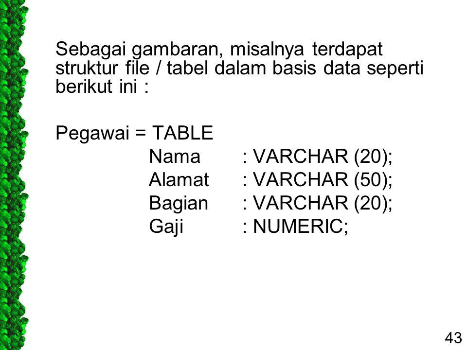 Sebagai gambaran, misalnya terdapat struktur file / tabel dalam basis data seperti berikut ini : Pegawai = TABLE Nama : VARCHAR (20); Alamat : VARCHAR (50); Bagian : VARCHAR (20); Gaji : NUMERIC;