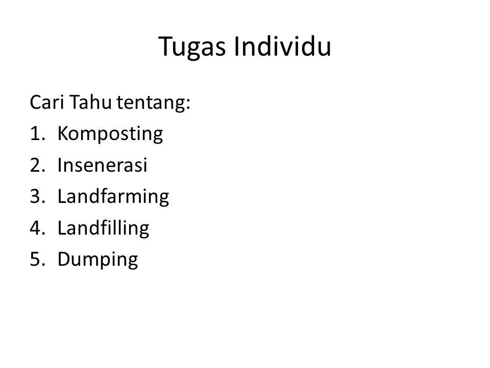 Tugas Individu Cari Tahu tentang: Komposting Insenerasi Landfarming