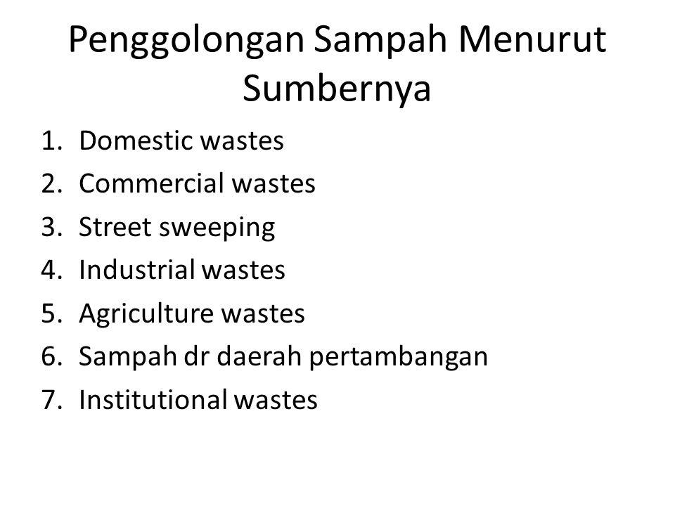 Penggolongan Sampah Menurut Sumbernya
