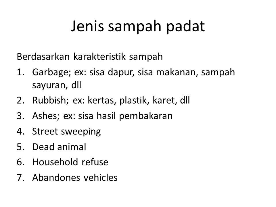 Jenis sampah padat Berdasarkan karakteristik sampah