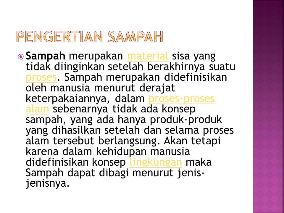 PENGERTIAN SAMPAH