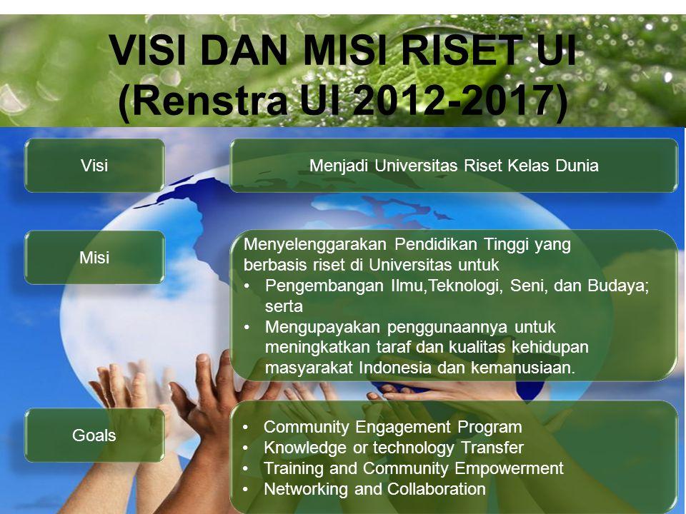 VISI DAN MISI RISET UI (Renstra UI 2012-2017)