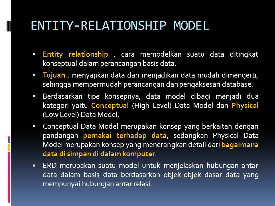 ENTITY-RELATIONSHIP MODEL