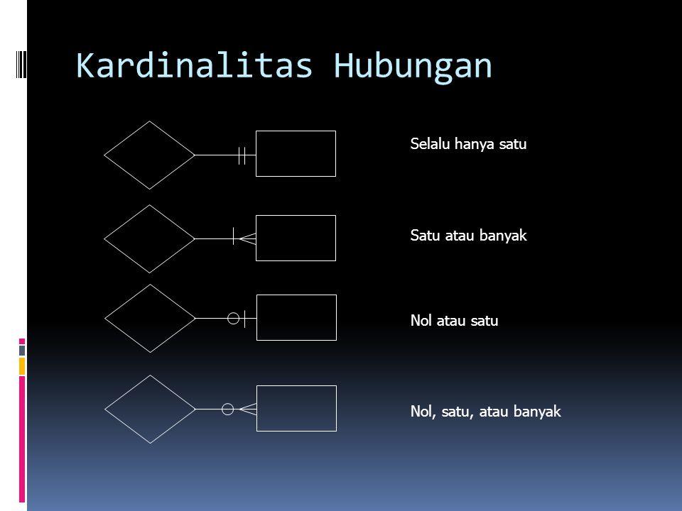 Kardinalitas Hubungan