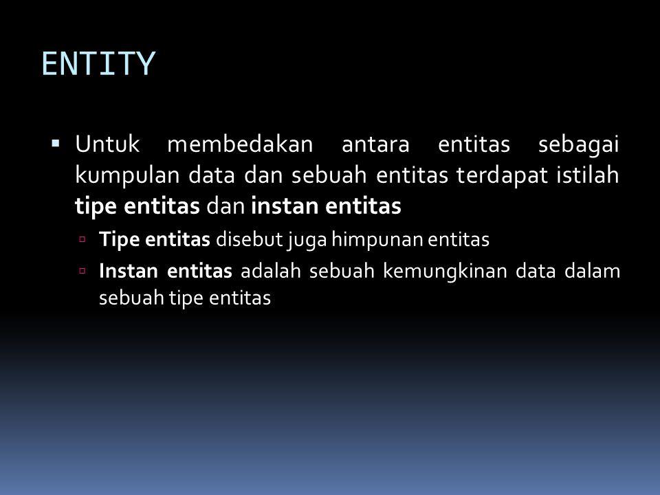 ENTITY Untuk membedakan antara entitas sebagai kumpulan data dan sebuah entitas terdapat istilah tipe entitas dan instan entitas.