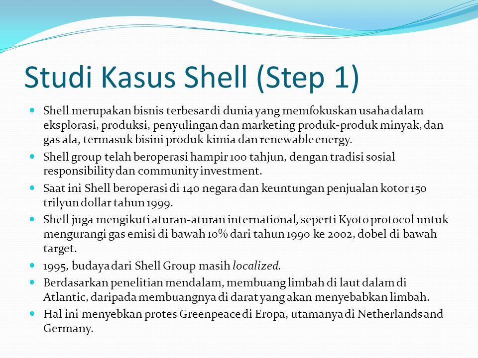 Studi Kasus Shell (Step 1)