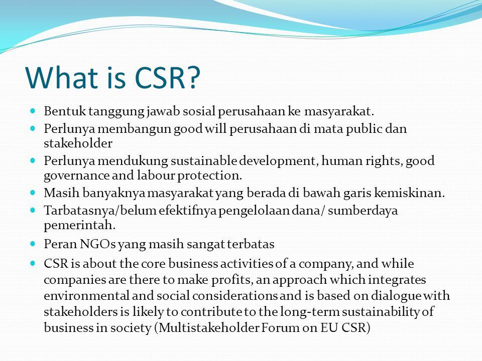What is CSR Bentuk tanggung jawab sosial perusahaan ke masyarakat.