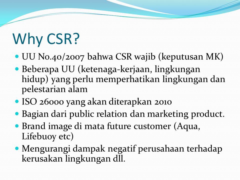 Why CSR UU No.40/2007 bahwa CSR wajib (keputusan MK)