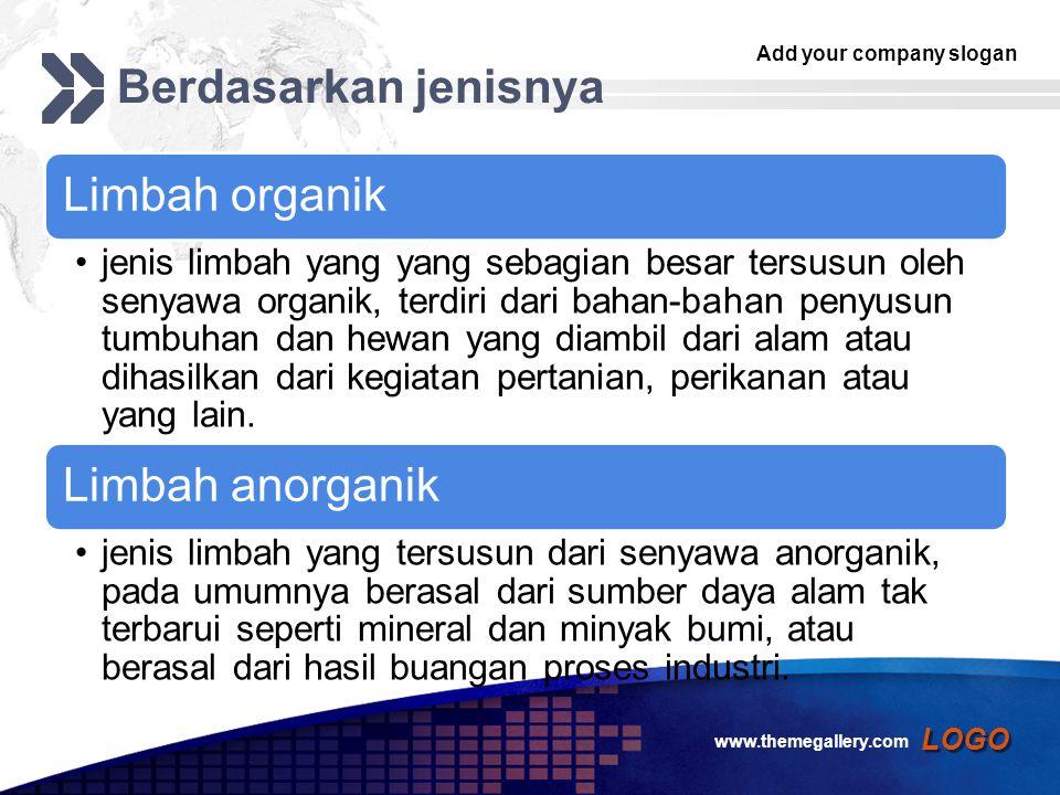 Berdasarkan jenisnya www.themegallery.com Limbah organik