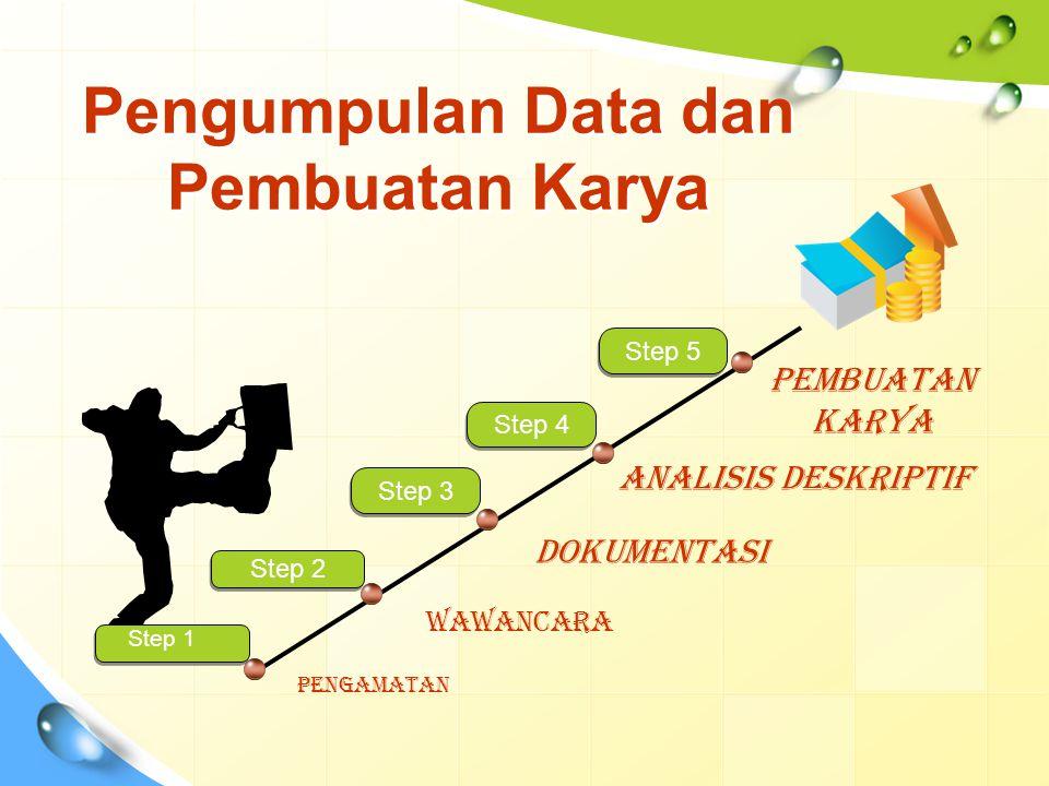Pengumpulan Data dan Pembuatan Karya