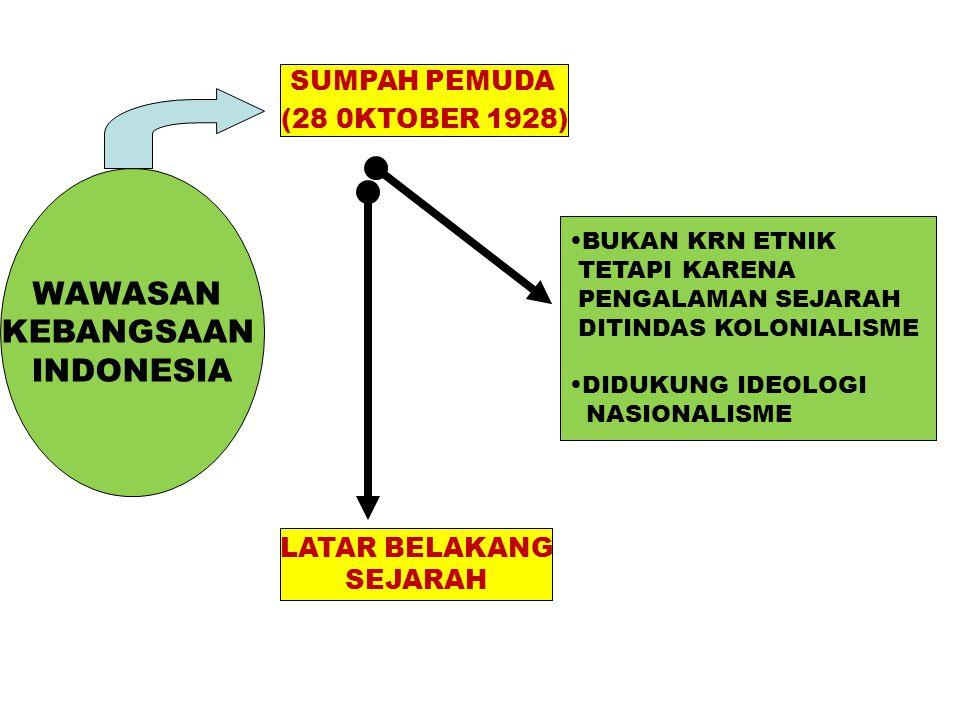 WAWASAN KEBANGSAAN INDONESIA SUMPAH PEMUDA (28 0KTOBER 1928)