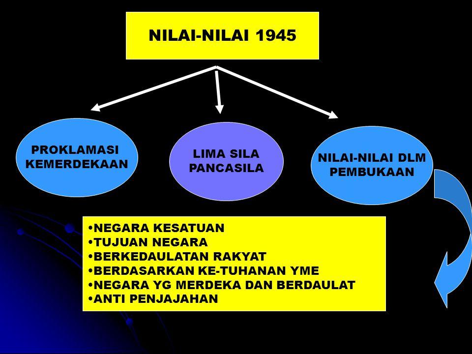 NILAI-NILAI 1945 PROKLAMASI LIMA SILA KEMERDEKAAN NILAI-NILAI DLM