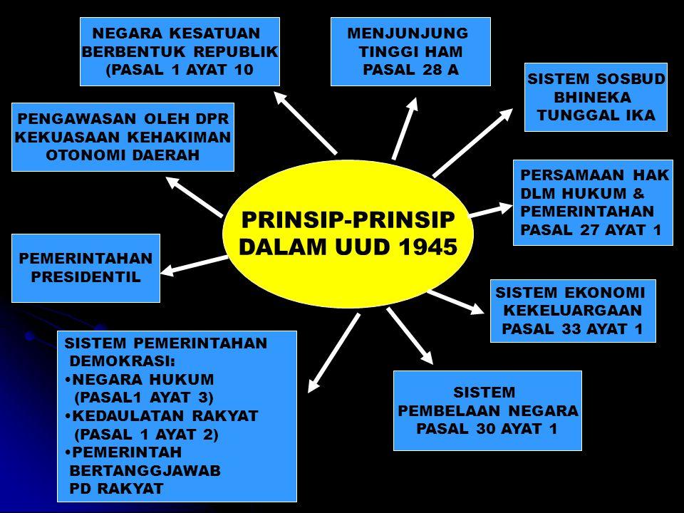 PRINSIP-PRINSIP DALAM UUD 1945 NEGARA KESATUAN BERBENTUK REPUBLIK