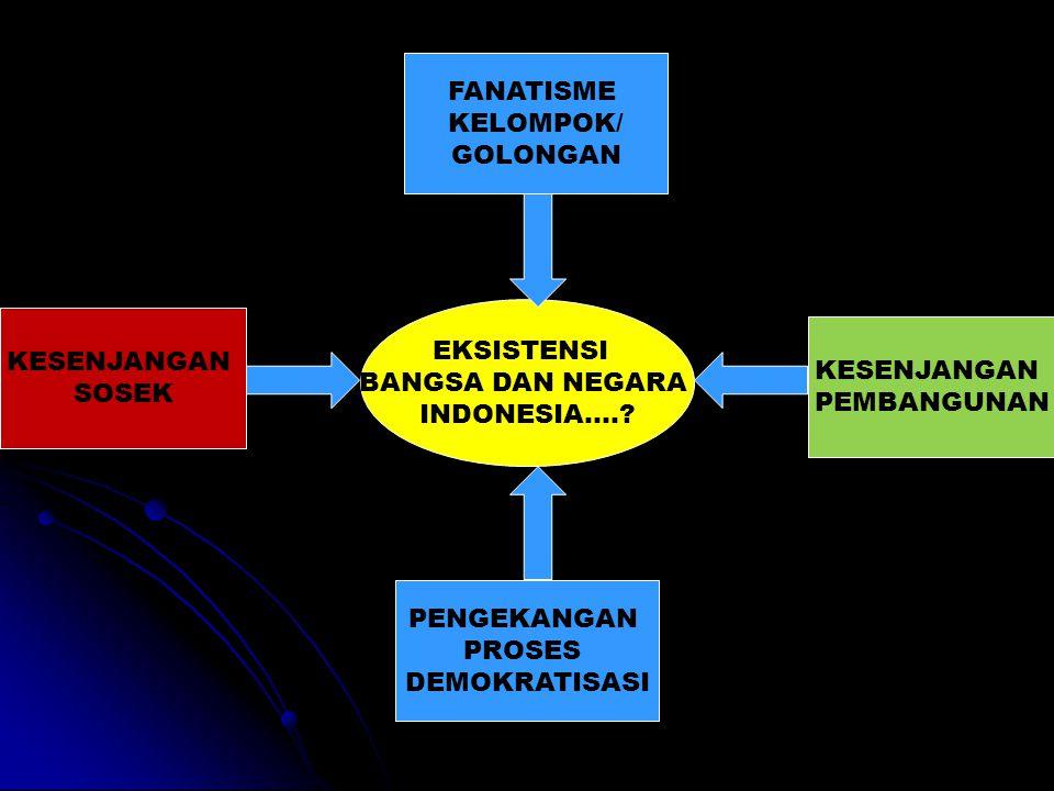 FANATISME KELOMPOK/ GOLONGAN. EKSISTENSI. BANGSA DAN NEGARA. INDONESIA…. KESENJANGAN. SOSEK.