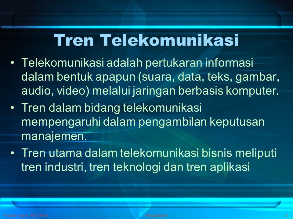 Tren Telekomunikasi
