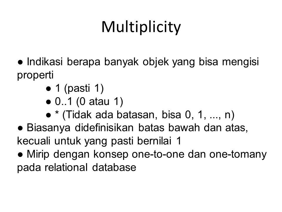 Multiplicity ● Indikasi berapa banyak objek yang bisa mengisi properti