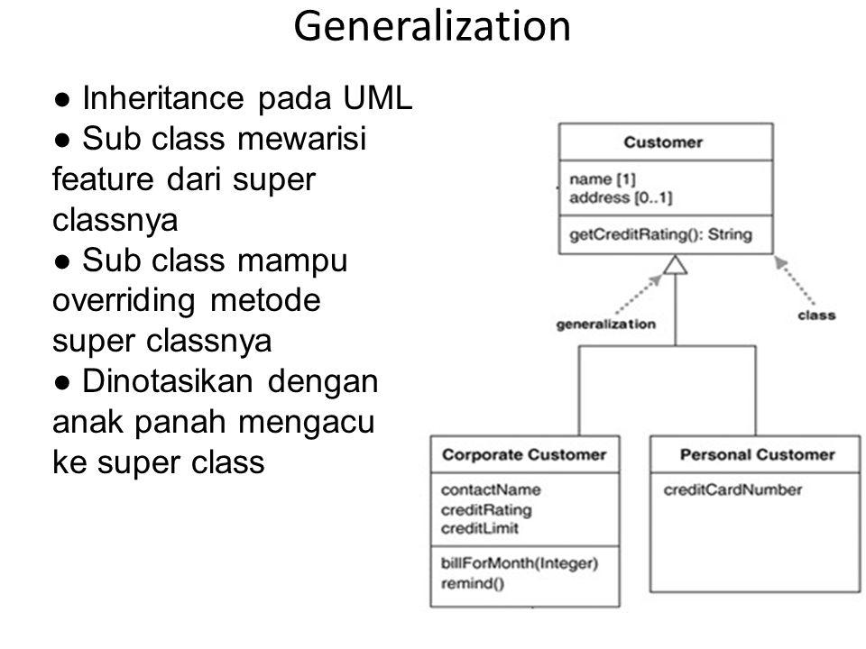 Generalization ● Inheritance pada UML ● Sub class mewarisi