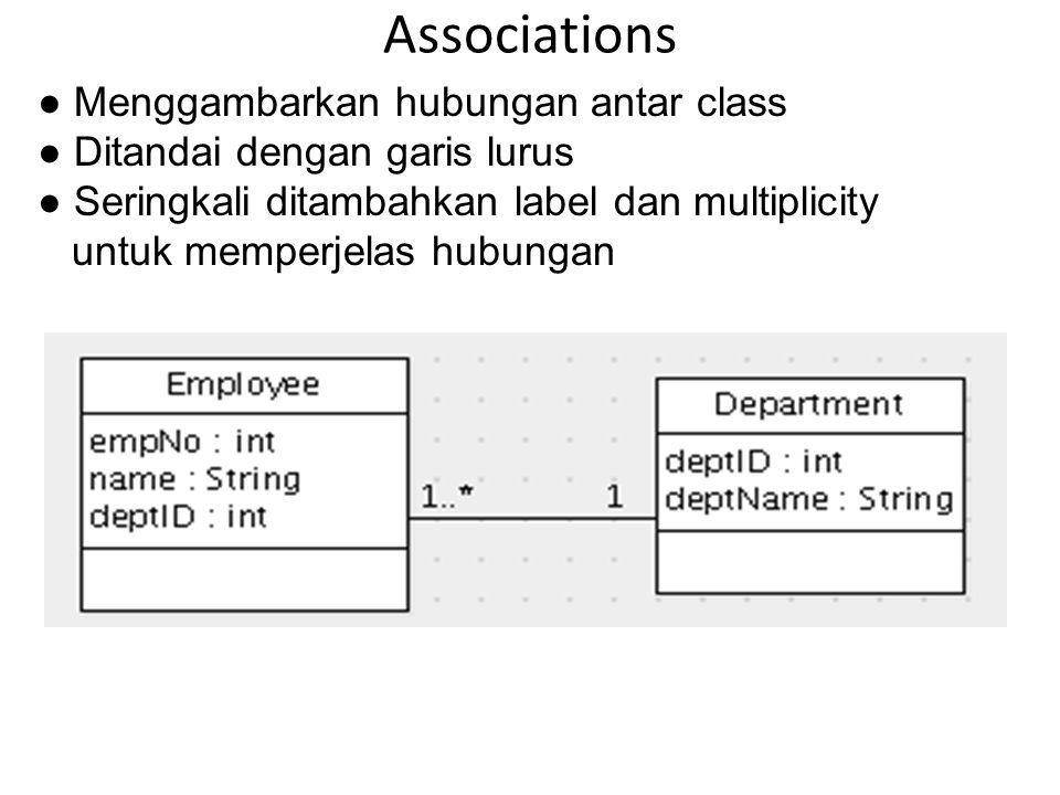 Associations ● Menggambarkan hubungan antar class