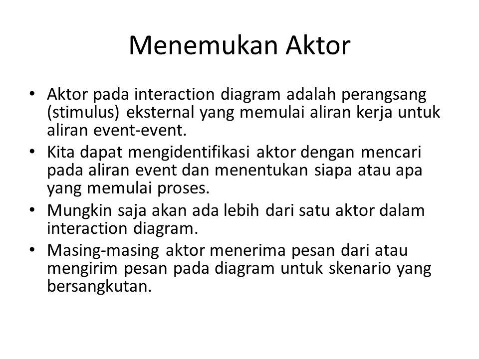 Menemukan Aktor Aktor pada interaction diagram adalah perangsang (stimulus) eksternal yang memulai aliran kerja untuk aliran event-event.