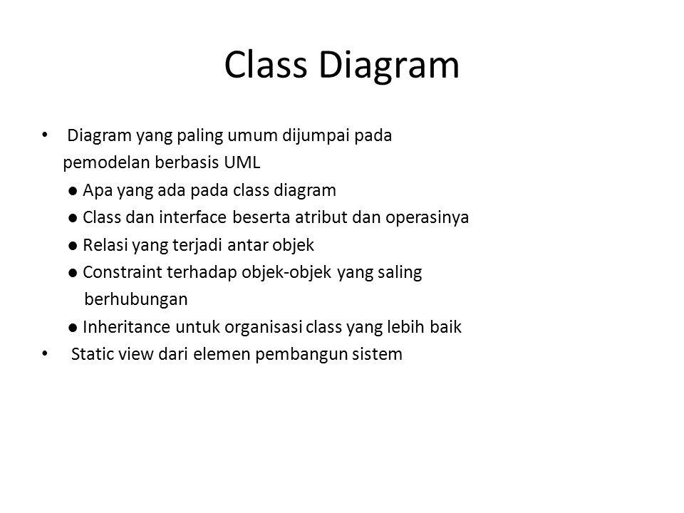 Class Diagram Diagram yang paling umum dijumpai pada