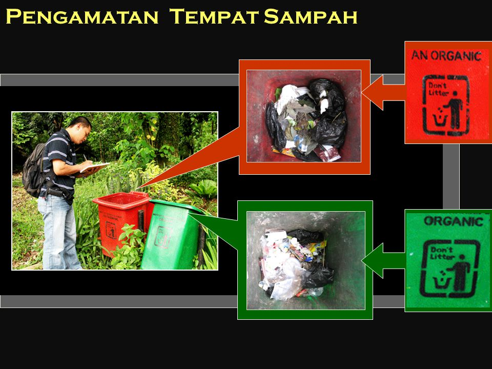 Pengamatan Tempat Sampah