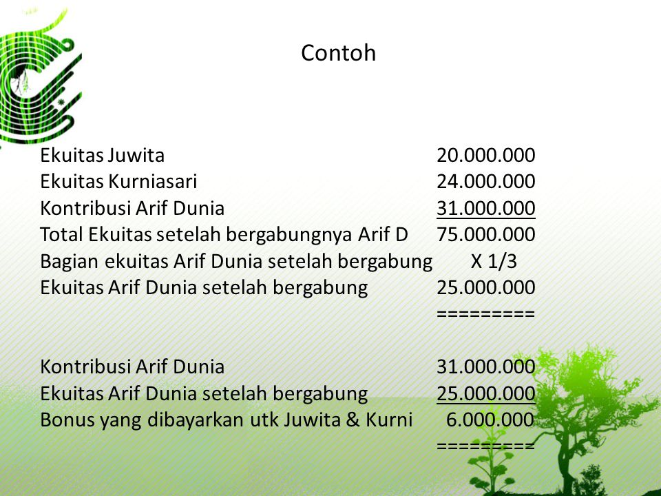 Contoh Ekuitas Juwita 20.000.000 Ekuitas Kurniasari 24.000.000