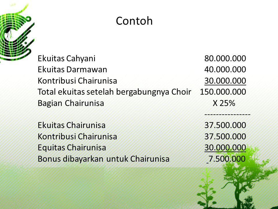 Contoh Ekuitas Cahyani 80.000.000 Ekuitas Darmawan 40.000.000