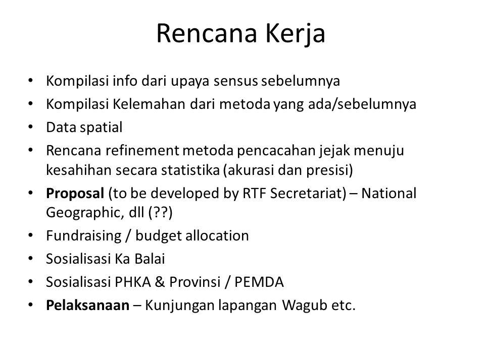 Rencana Kerja Kompilasi info dari upaya sensus sebelumnya