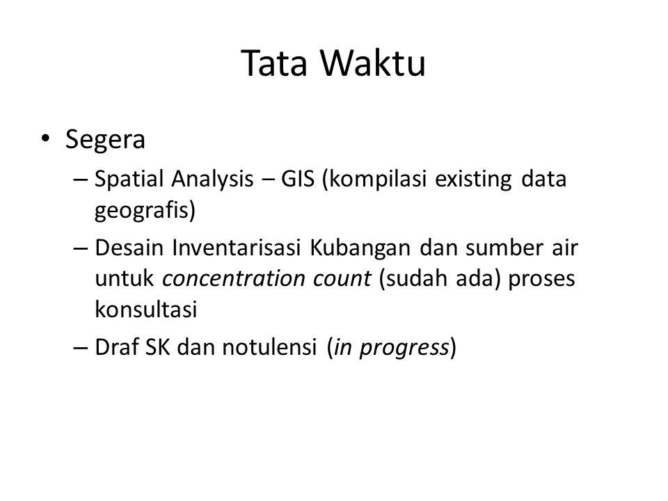 Tata Waktu Segera. Spatial Analysis – GIS (kompilasi existing data geografis)