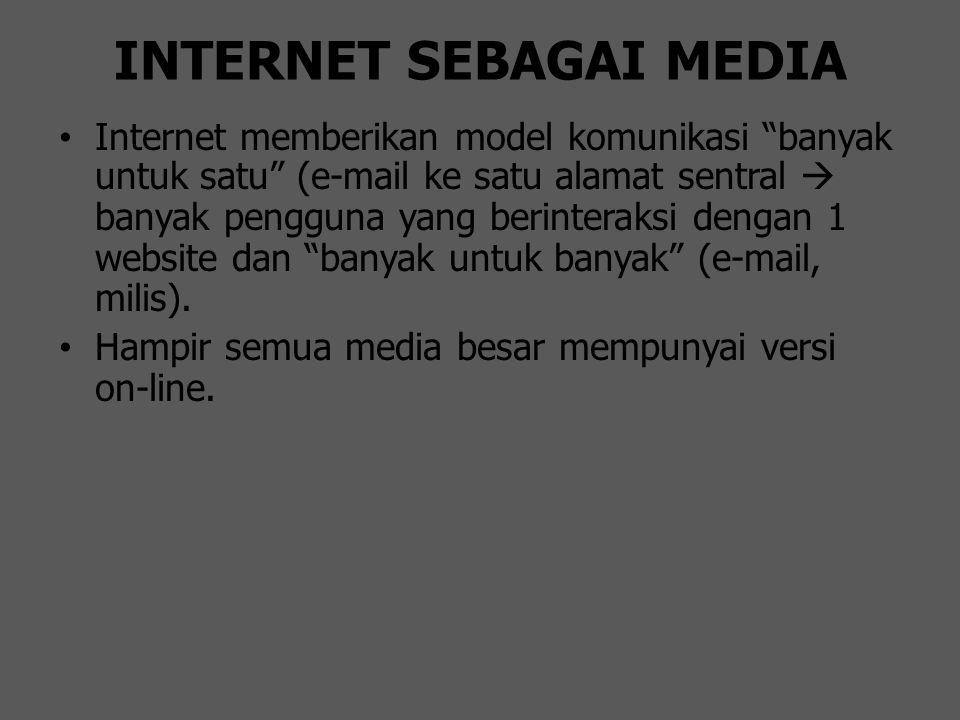 INTERNET SEBAGAI MEDIA