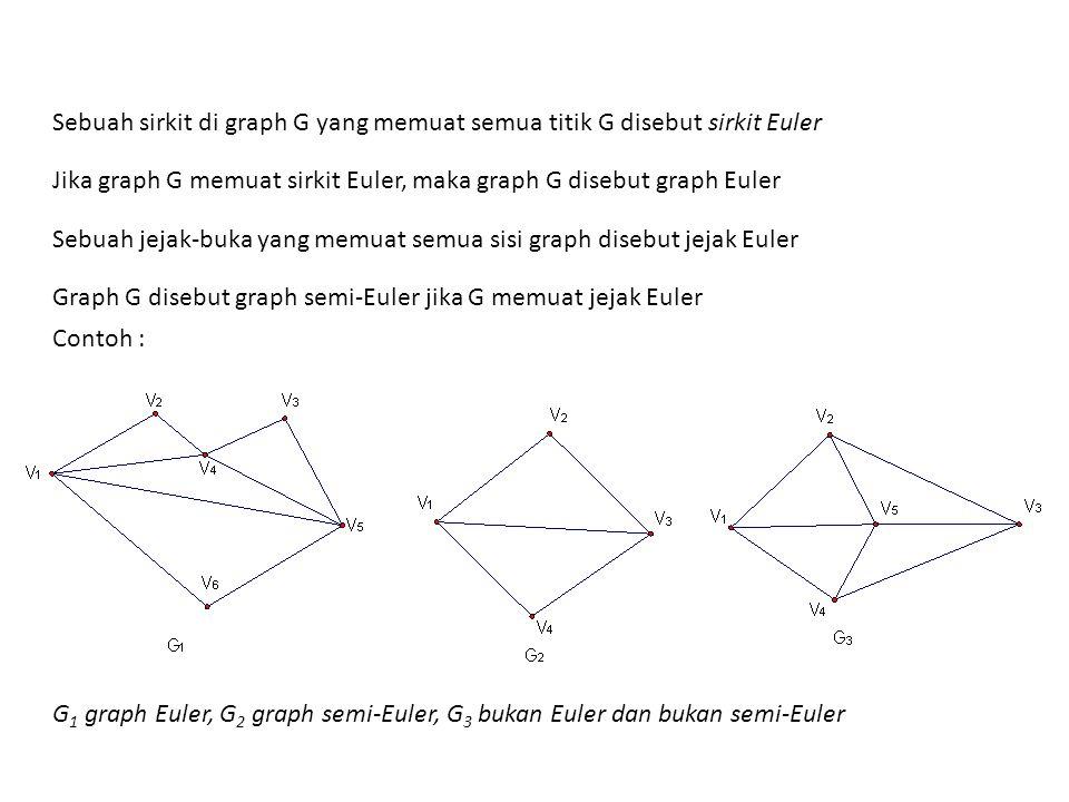 Sebuah sirkit di graph G yang memuat semua titik G disebut sirkit Euler