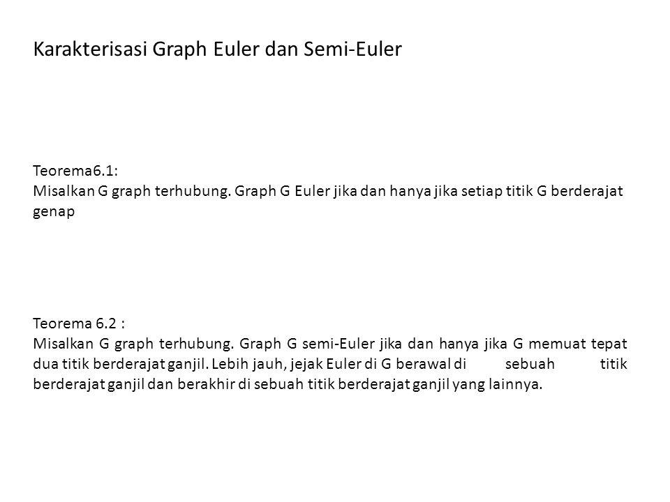 Karakterisasi Graph Euler dan Semi-Euler