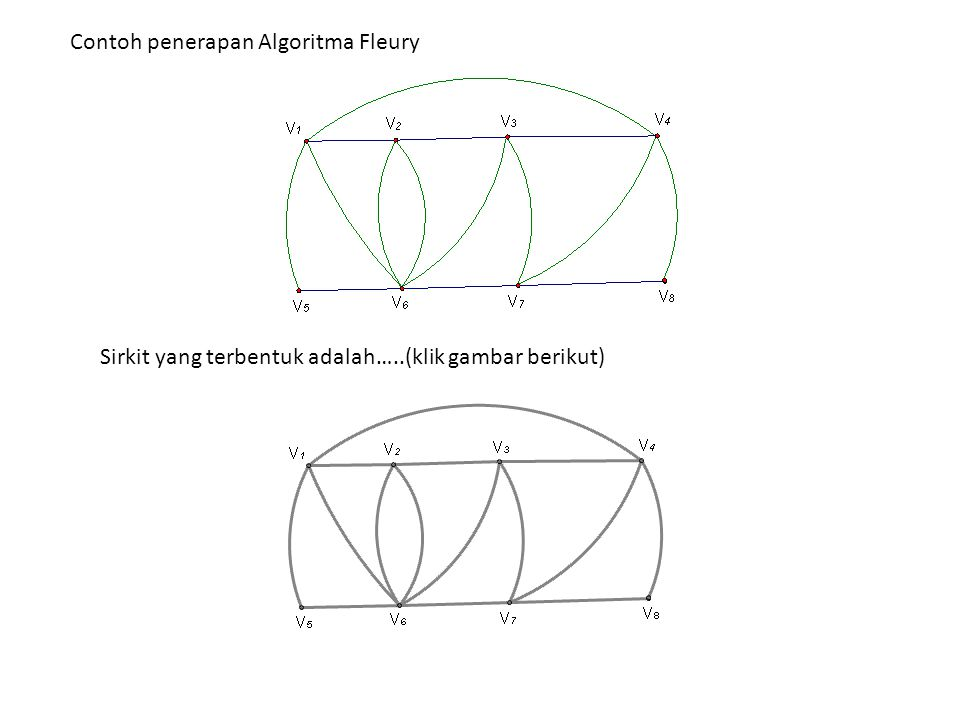 Contoh penerapan Algoritma Fleury