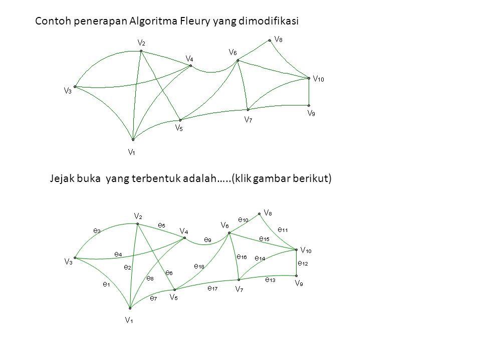 Contoh penerapan Algoritma Fleury yang dimodifikasi