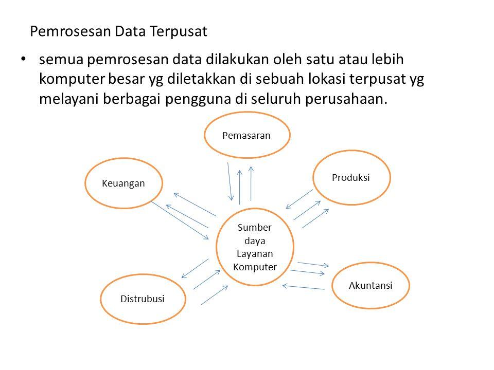 Pemrosesan Data Terpusat