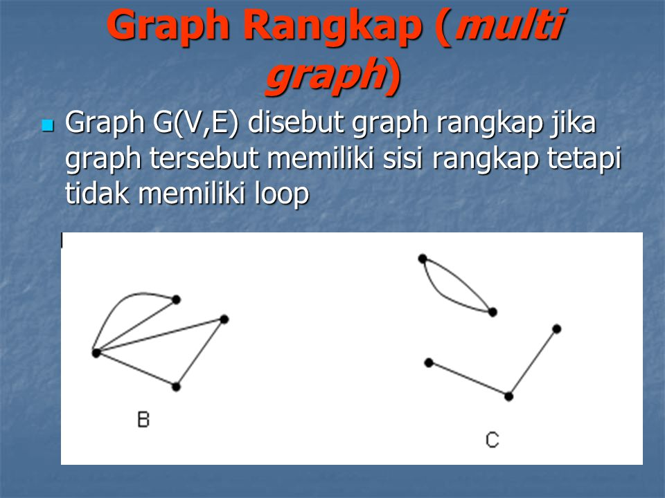 Graph Rangkap (multi graph)