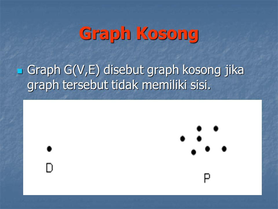 Graph Kosong Graph G(V,E) disebut graph kosong jika graph tersebut tidak memiliki sisi.