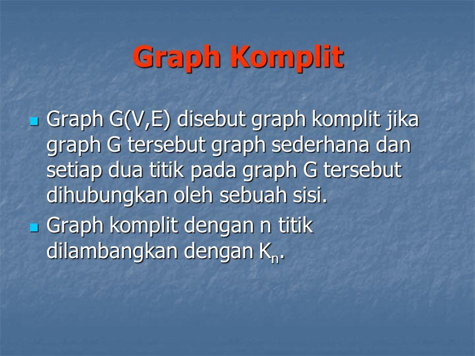 Graph Komplit