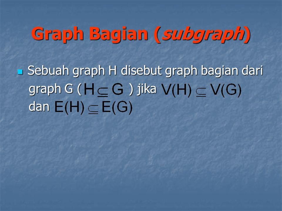 Graph Bagian (subgraph)
